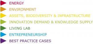 sustainable campus eu